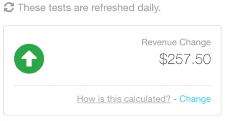 Clickflow Revenue Impact - SEO Tool kit
