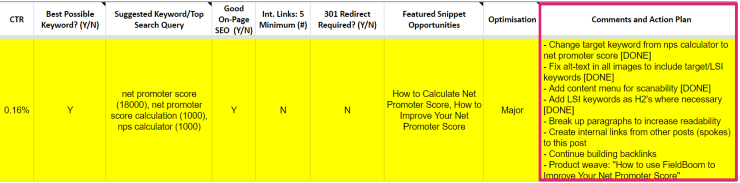 seo content audit action plan - increase organic search traffic