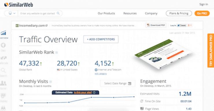 A screenshot of SimilarWeb's website