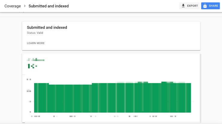 A screenshot of coverage report on Google Search Console