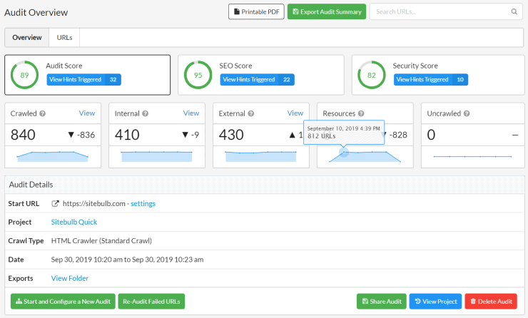 Sitebulb Sample Dashboard - Best SEO Audit Tools