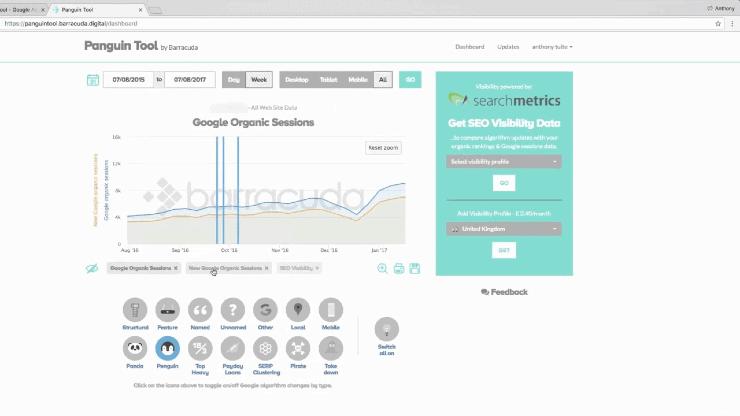 Barracuda Digital's Panguin Tool Sample Dashboard - Best SEO Audit Tools