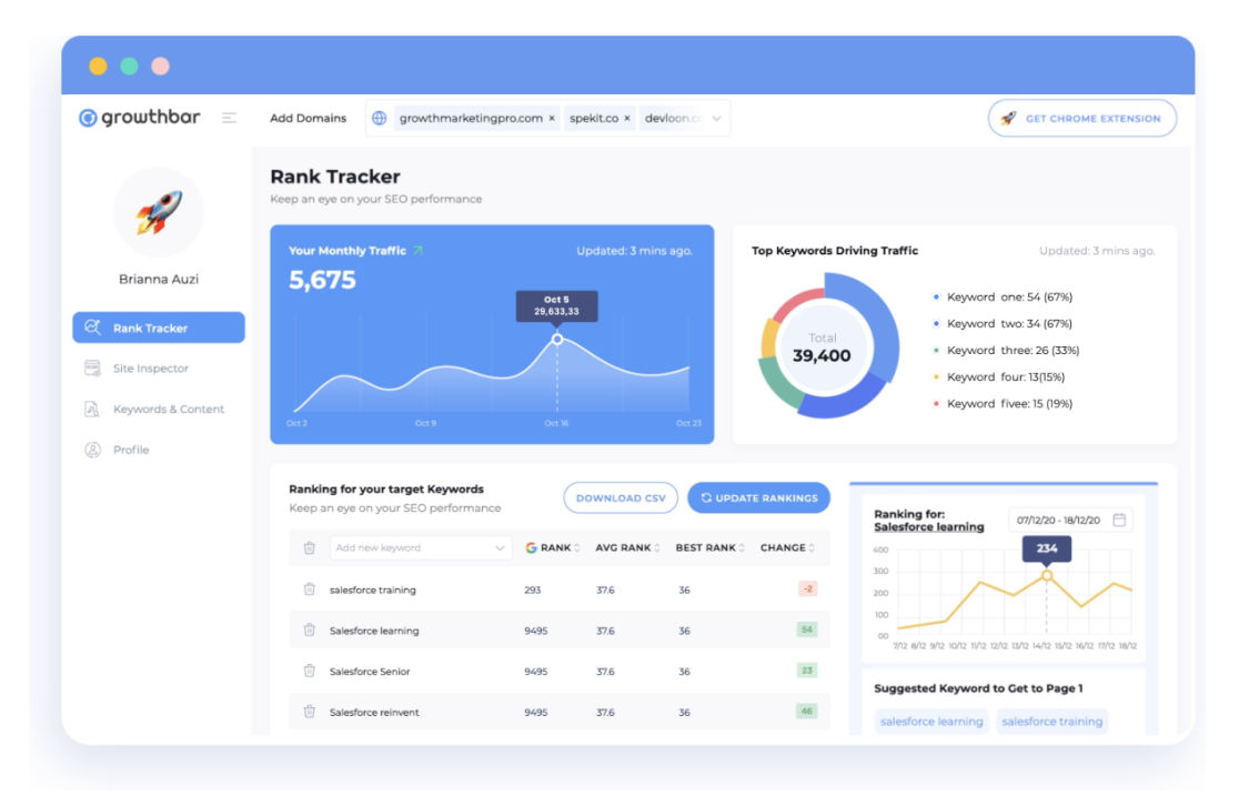 GrowthBar Sample Dashboard - Moz Alternatives