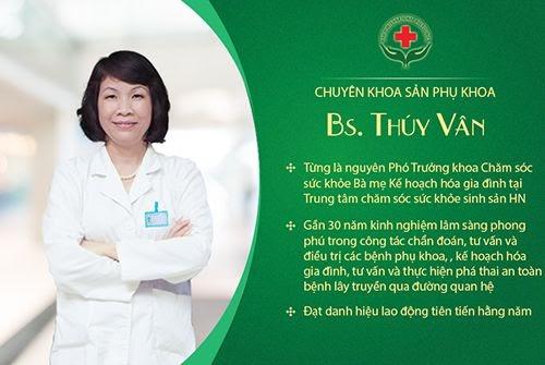 bs Trần Thúy Vân