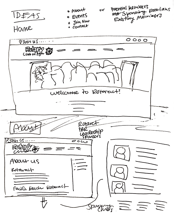 Sketches of Home Page Design