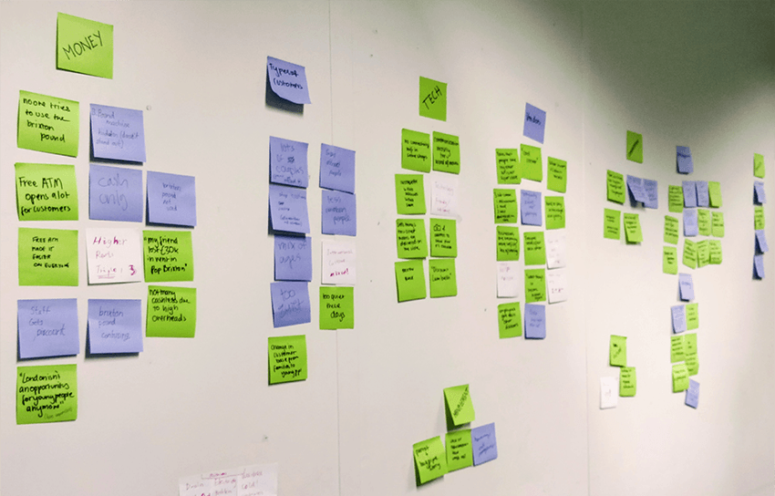 Sticky notes form an affinity diagram on a wall