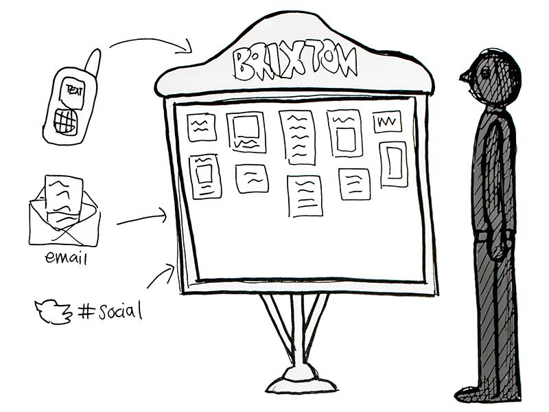 Sketch of input methods