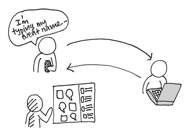 sketch showing the setup of the chatbot testing