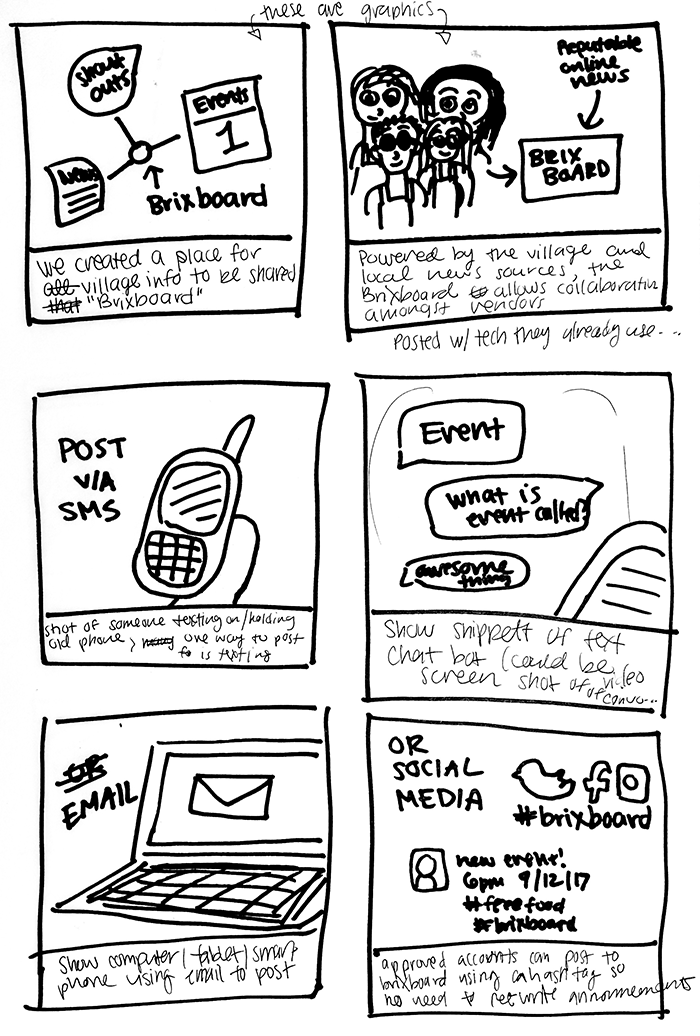 Storyboard outlining the start of the video