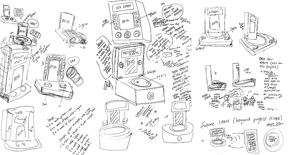 Sketches of different form factors for the device