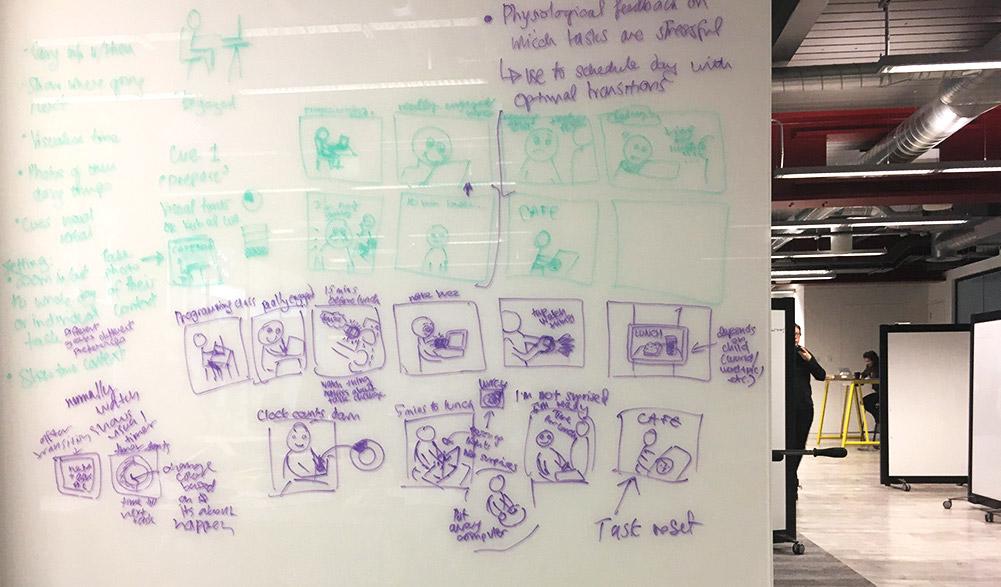 Storyboard drawn on a whiteboard