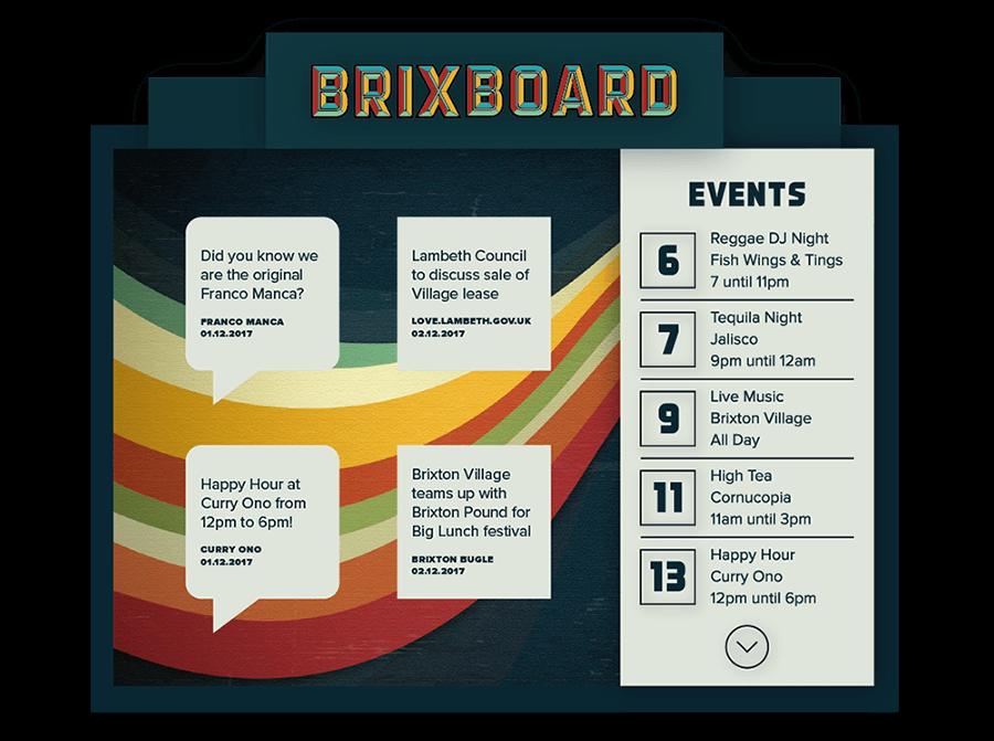 Brixboard