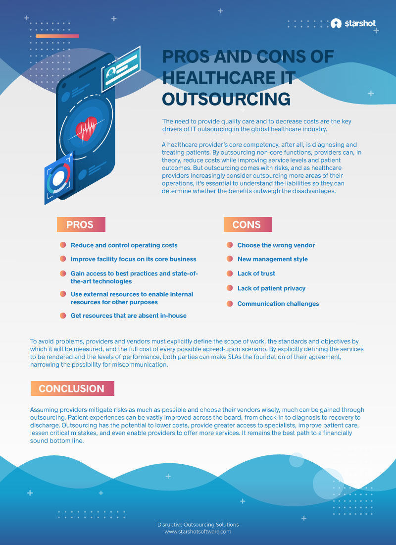 Pros and Cons of Healthcare IT Outsourcing infographics