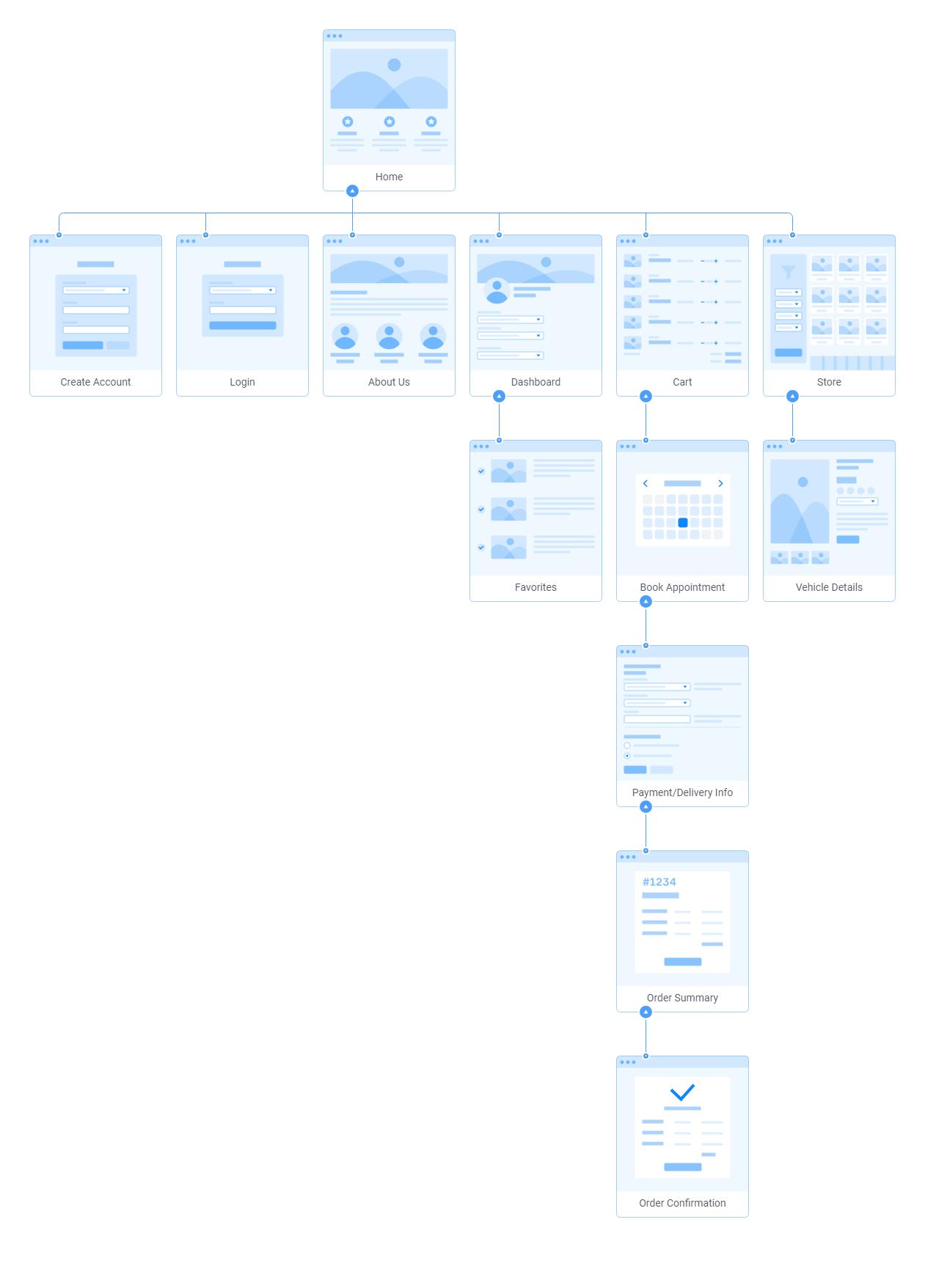 app site map