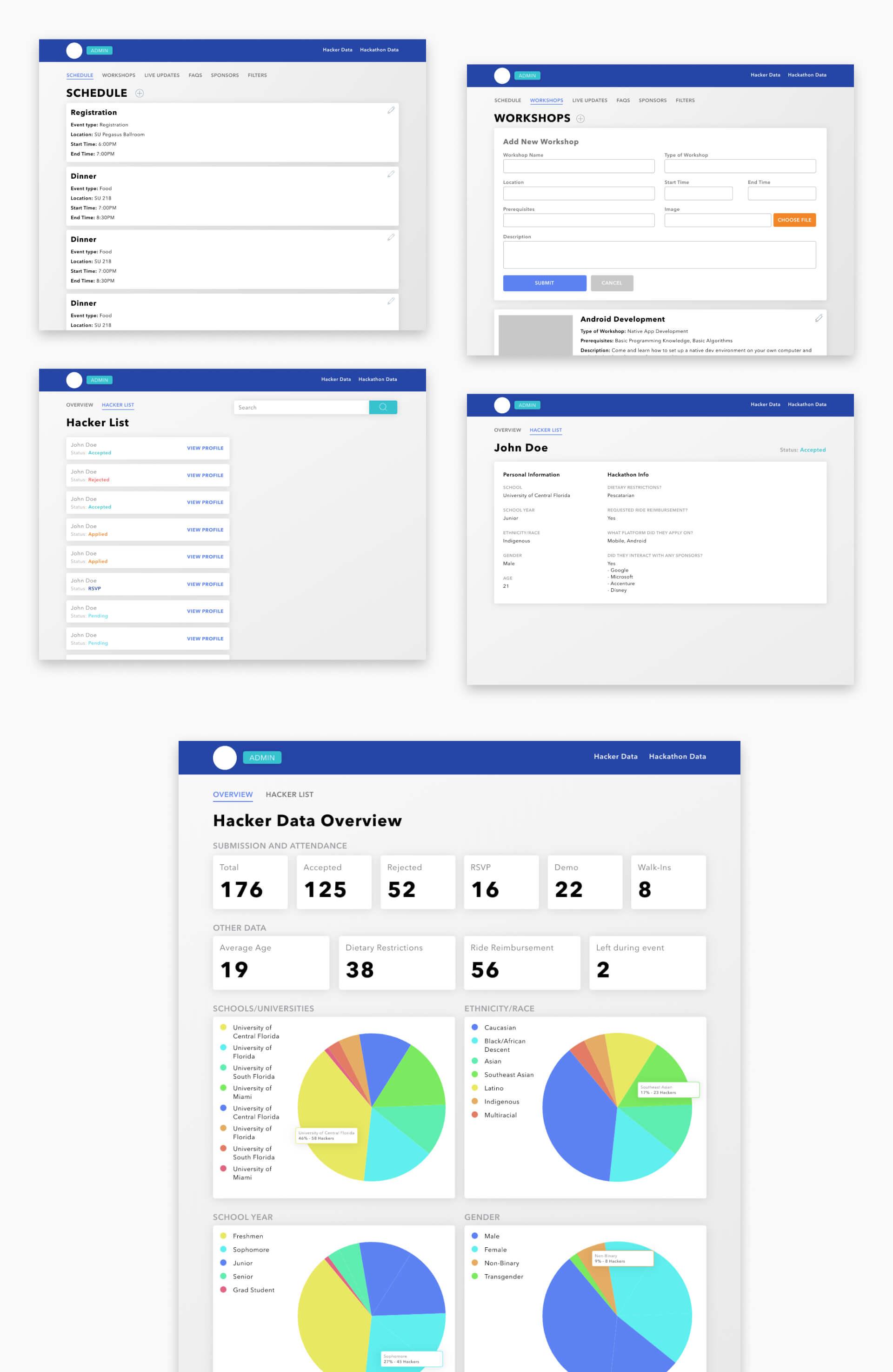 Design for Knight Hacks Admin Application