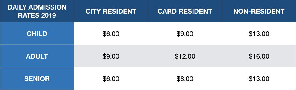 aqua park pricing individuals
