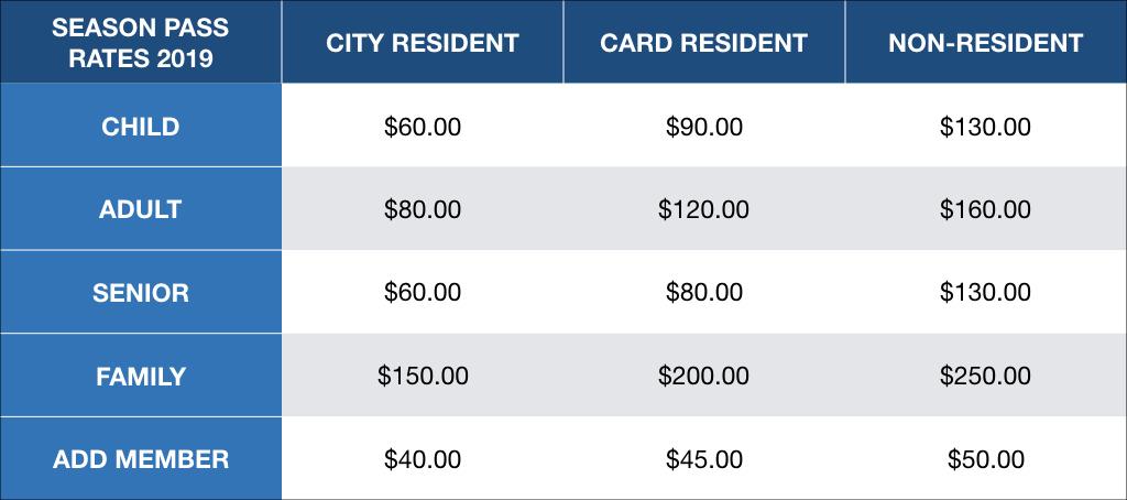 aqua park pricing season passes