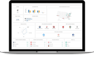 Achieve business intel with field leading data software...