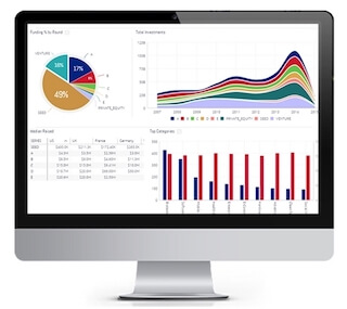 Get insightful data analysis to boost website performance and sales