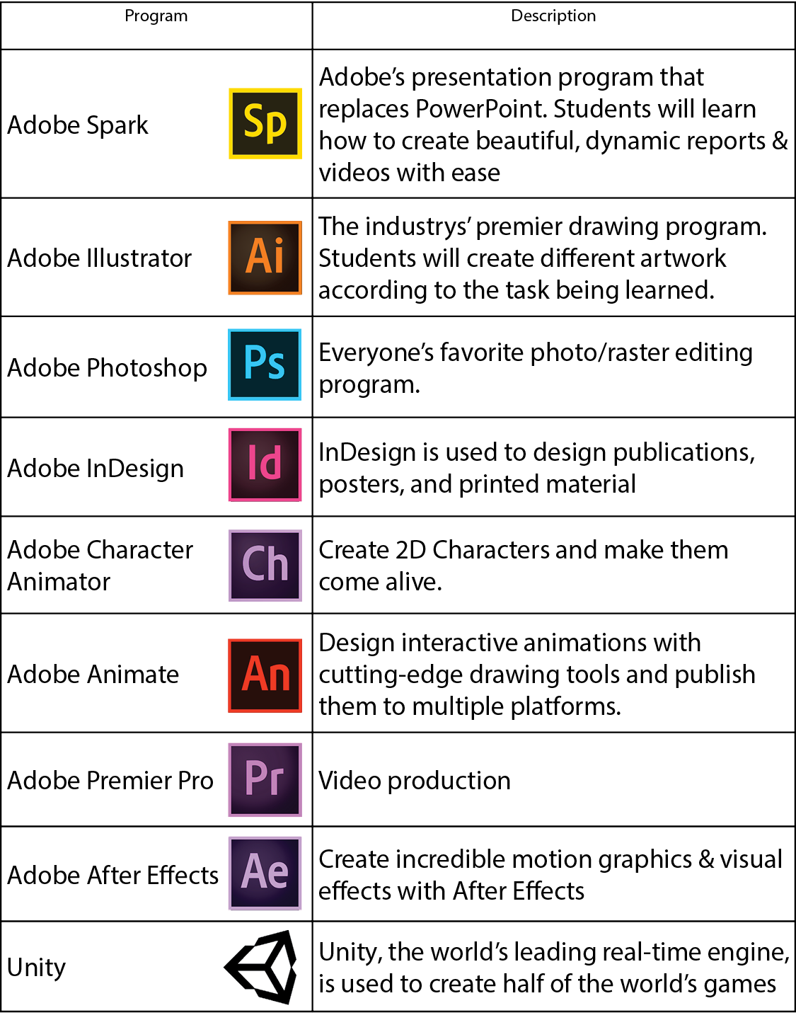 Software Classes
