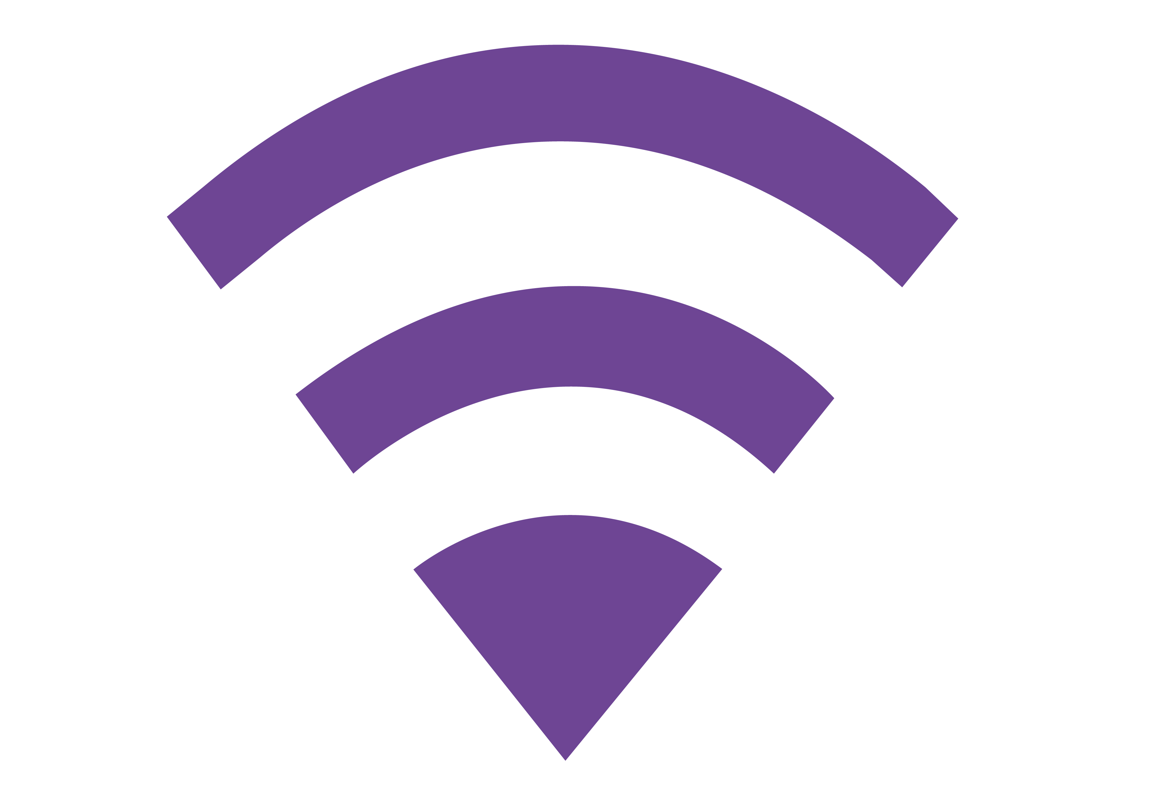 Wireless Content Sharing