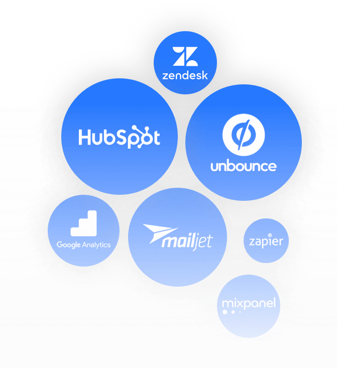 Integrated marketing tools for your station based sharing setup.