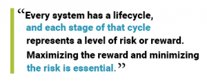 Every system has a lifecycle, and each stage of that cycle represents a level of risk or reward. Maximizing the reward and minimizing the risk is essential.