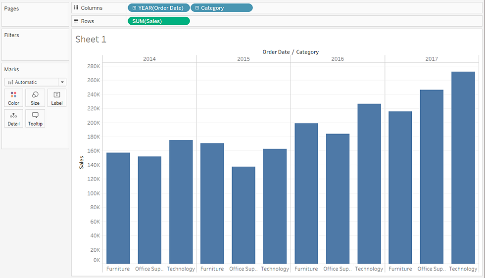 Tableau Analyzing Data