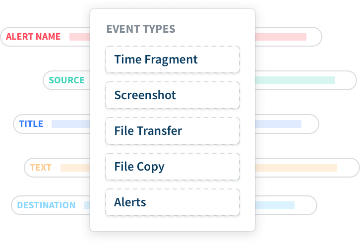 IT Forensics - Event types