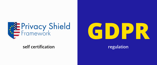 privacy shield vs gdpr