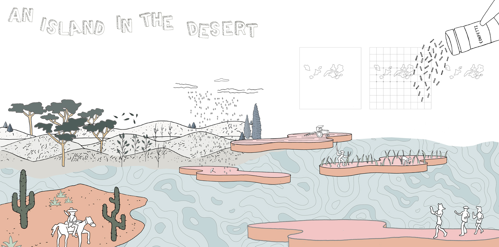 Concept perspective illustrating the idea for islands and confetti of programs within the river bed by student Cecile Kim