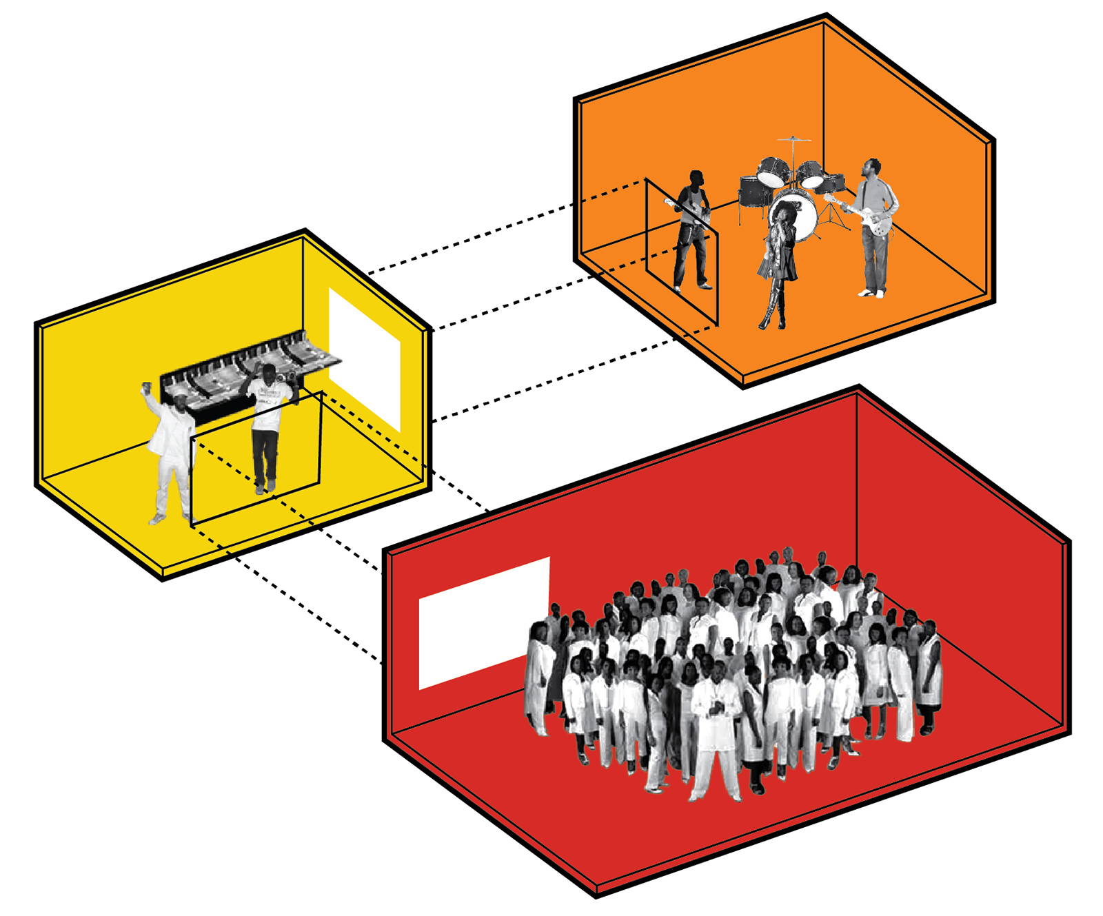 Diagram showing the various required programs in the YELE studios: a small and large recording studio and a recording booth