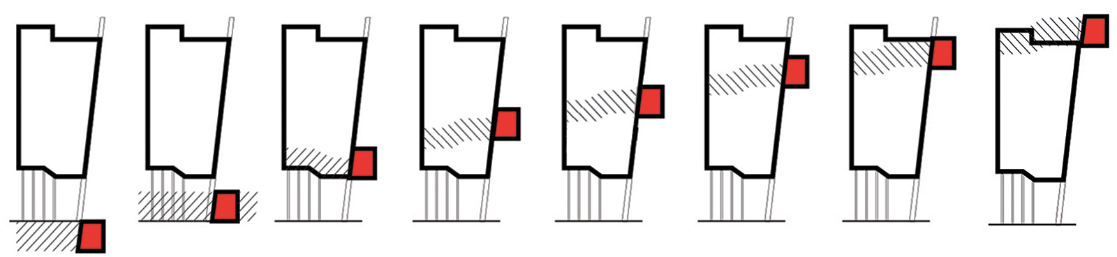 Diagrams of the possible variations of the moving room at various levels of the CART project