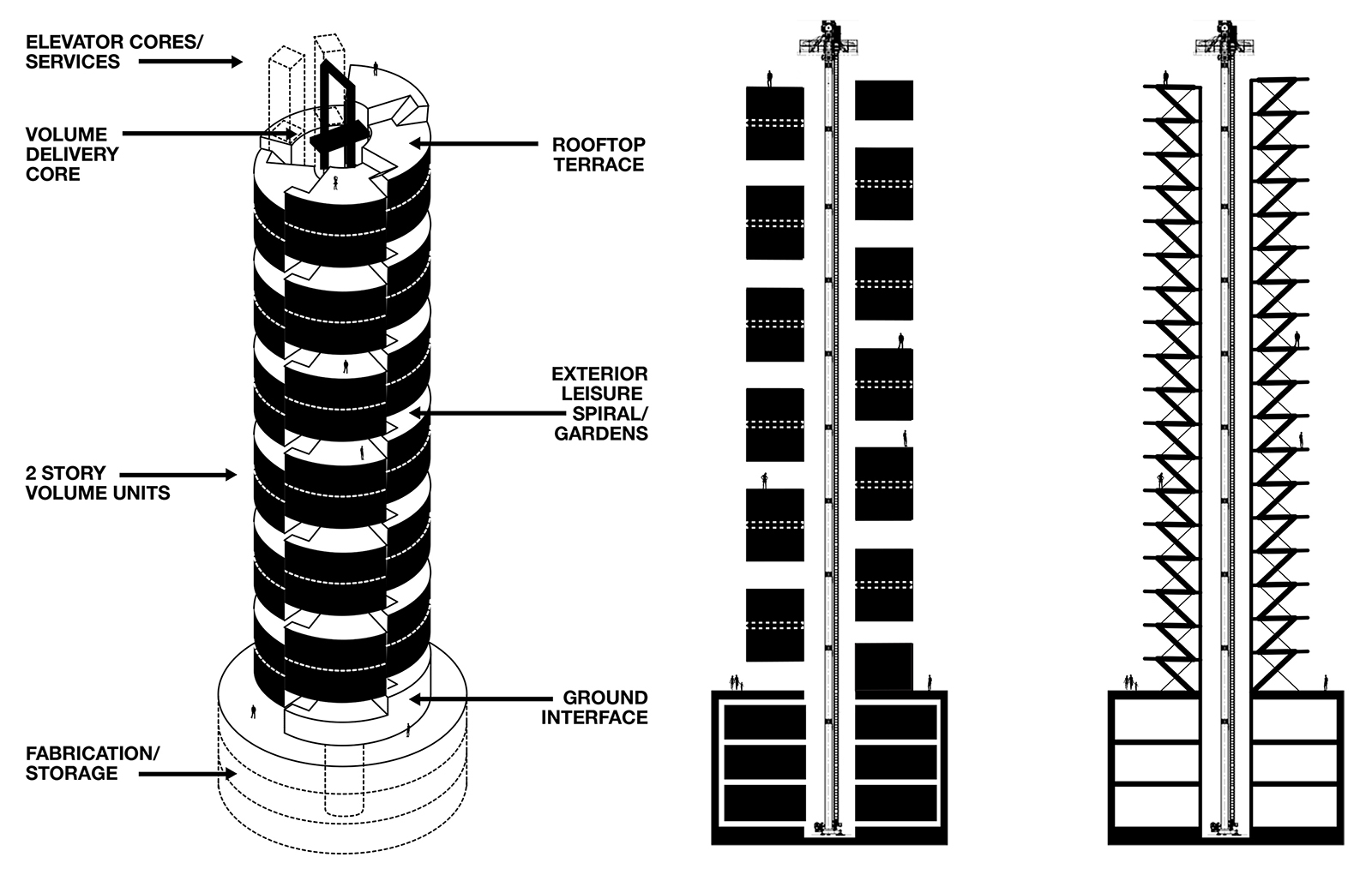 Series of diagrams illustrating the relationship between the unit volumes, the central shaft and the FVDC structural system