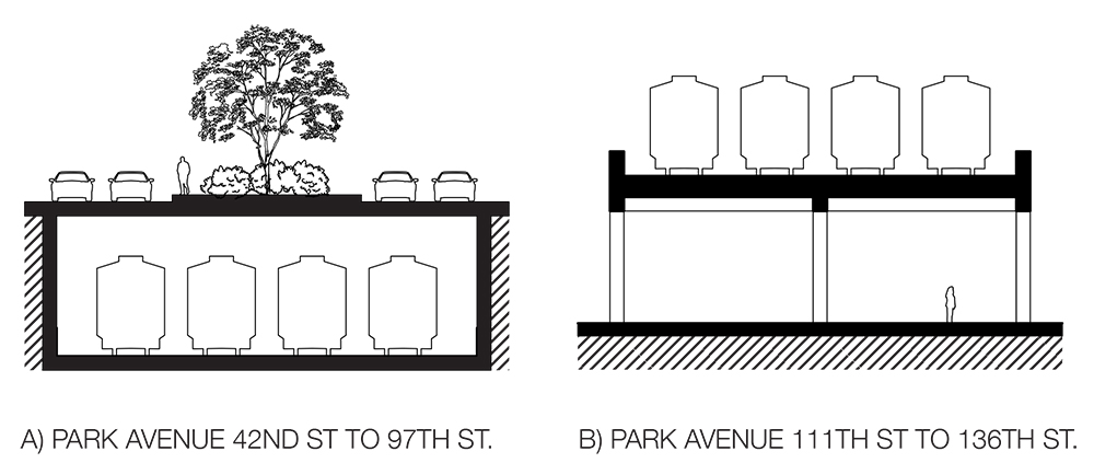Sectional drawings of the current infrastructural uses of Park Avenue that result in the underutilized spaces used by ININ