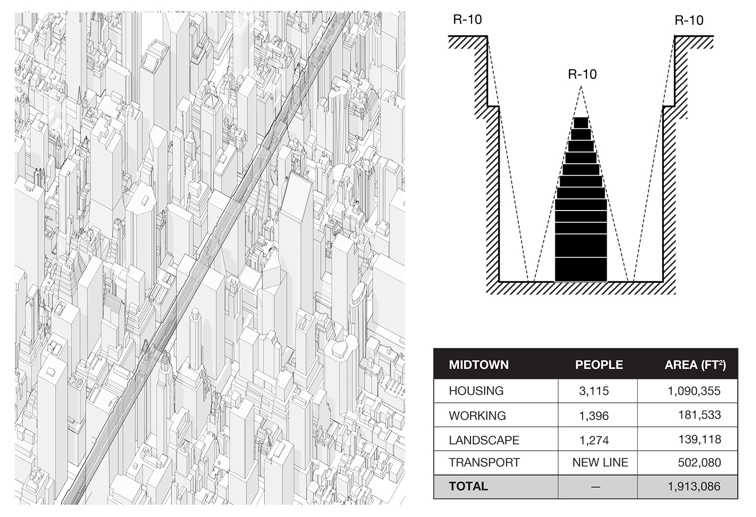 Axon and statistics on the potential for ININ infill housing infrastructure along the Park Avenue midtown Manhattan zone