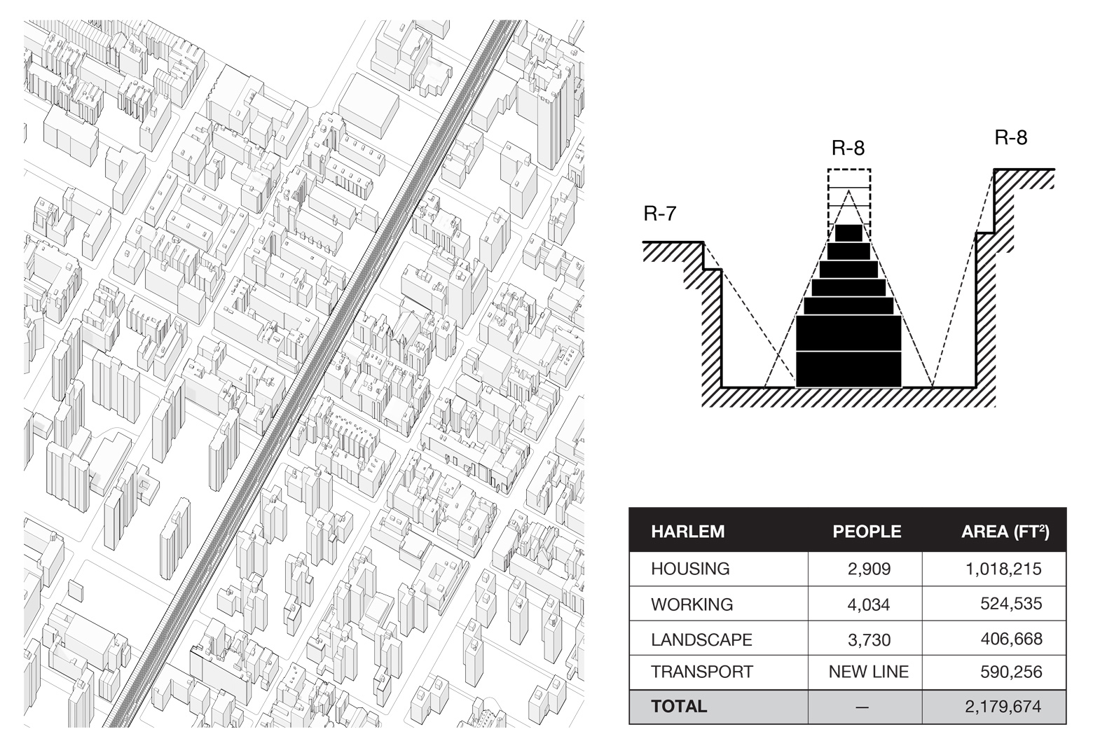 Axon, zoning section and data on the potential benefits of the ININ infill housing above the rail on Park Avenue