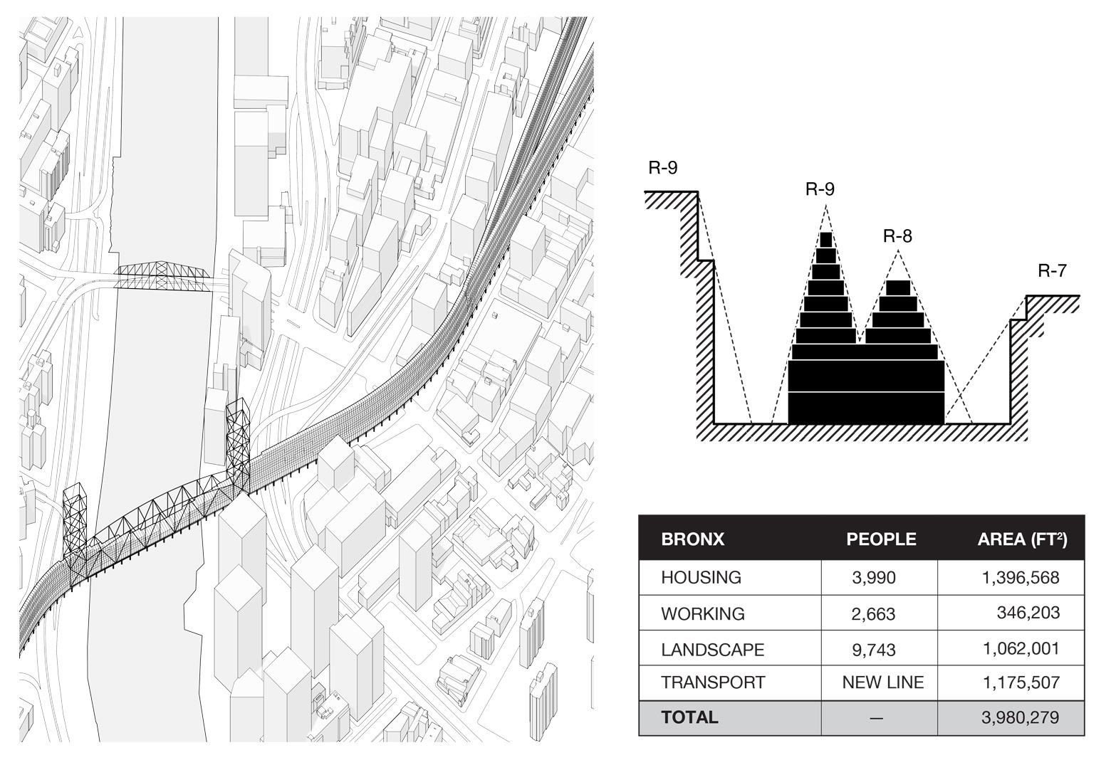 Axon, zoning and impact data on the proposed ININ infill extension into the Bronx with the possibility of extending