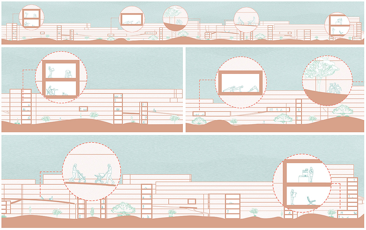 Series of section details pulled from an overall urban experience within the ribbon bars of student Adrisda Maulsi's proposal