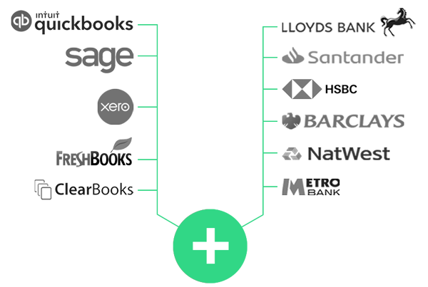 Diagram showing the banks and accounting software providers we integrate with