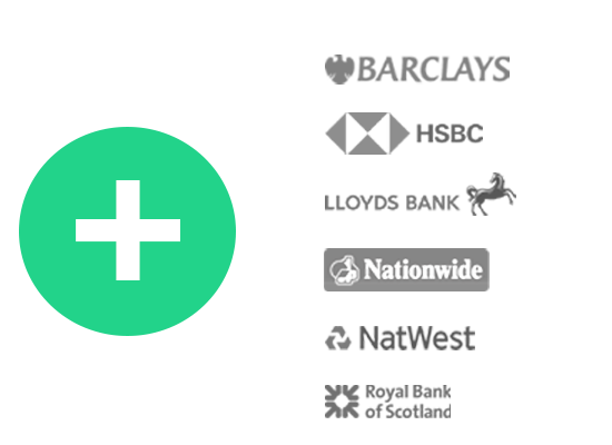 List of banks we work with
