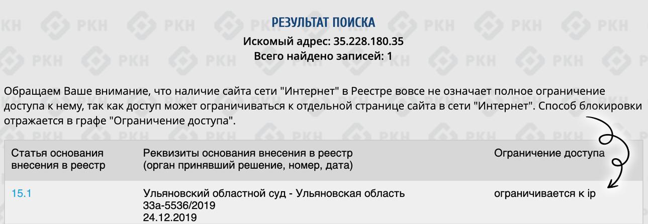 iherb заблокировали айхерб vpn