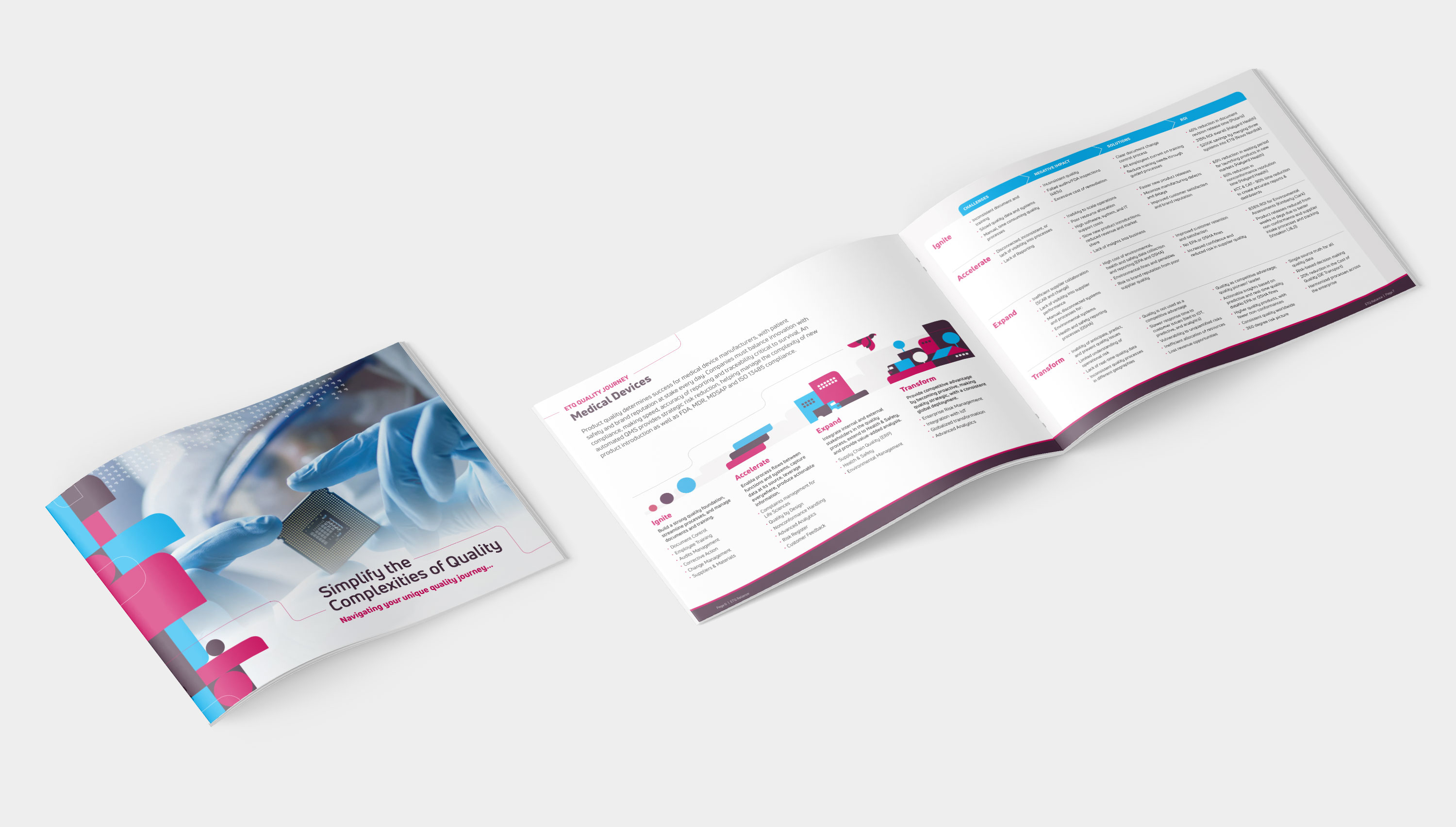 Cover and Interior spread of ETQ Software's Quality Journey brochure