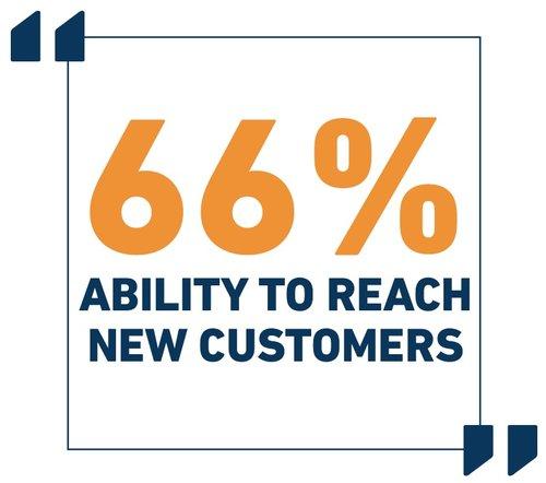 66%25+new+customers+.jpg