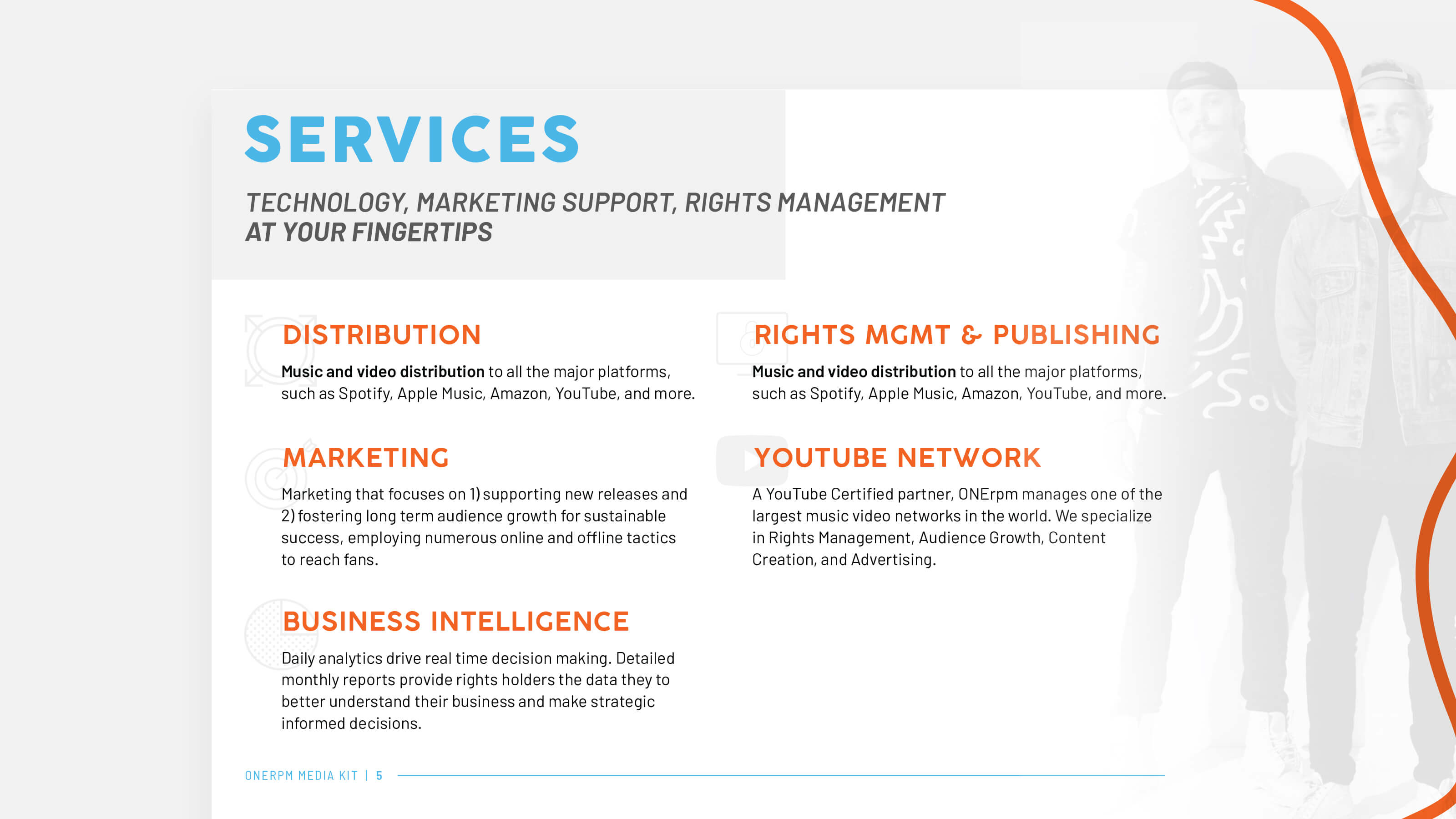 ONErpm services with Cherub for media kit by Ben Fieker's Fieker Brothers website