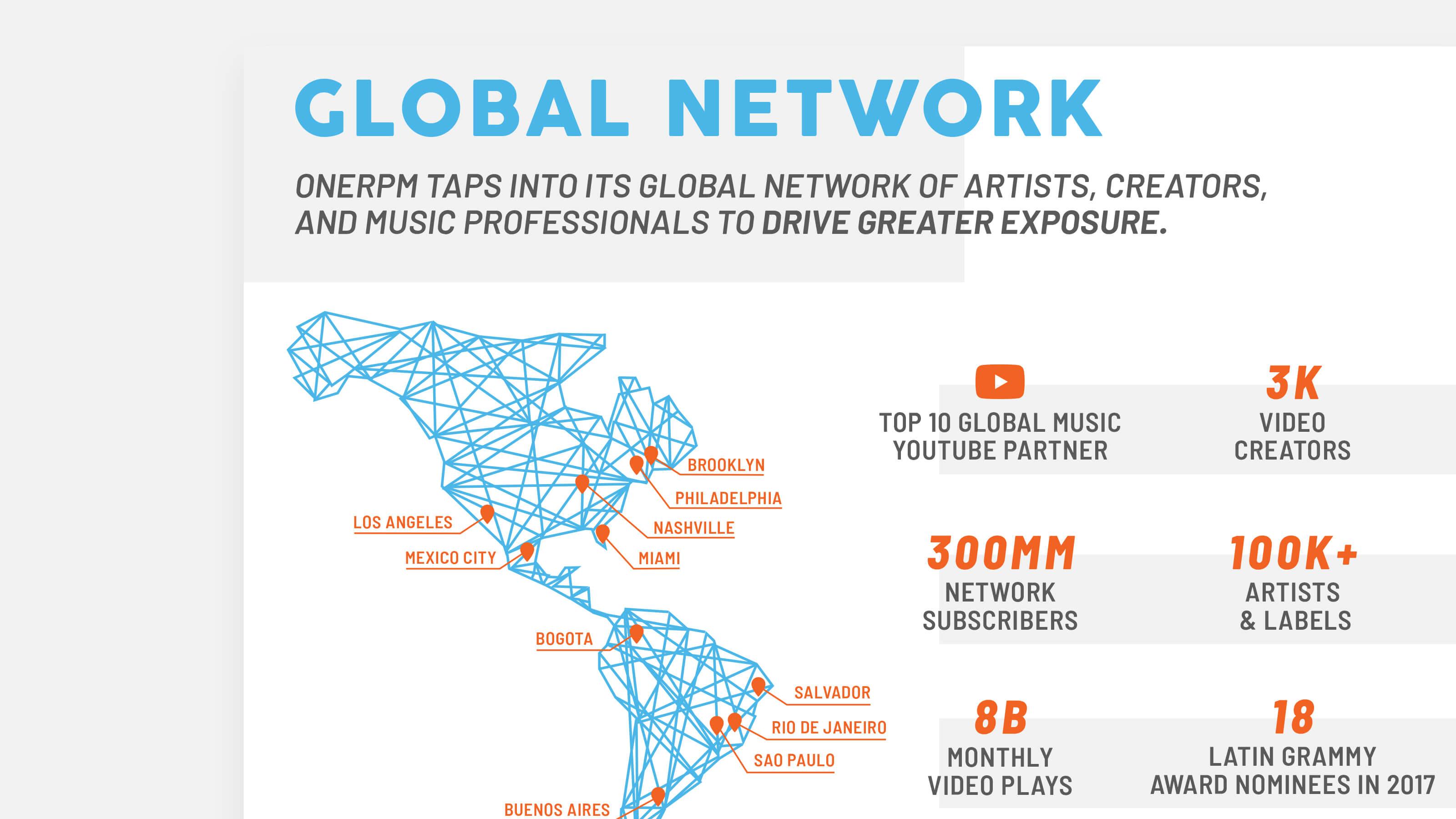 ONErpm network for media kit by Ben Fieker's Fieker Brothers website