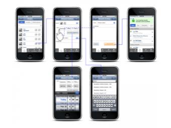 wireflow aplikacji mobilnej
