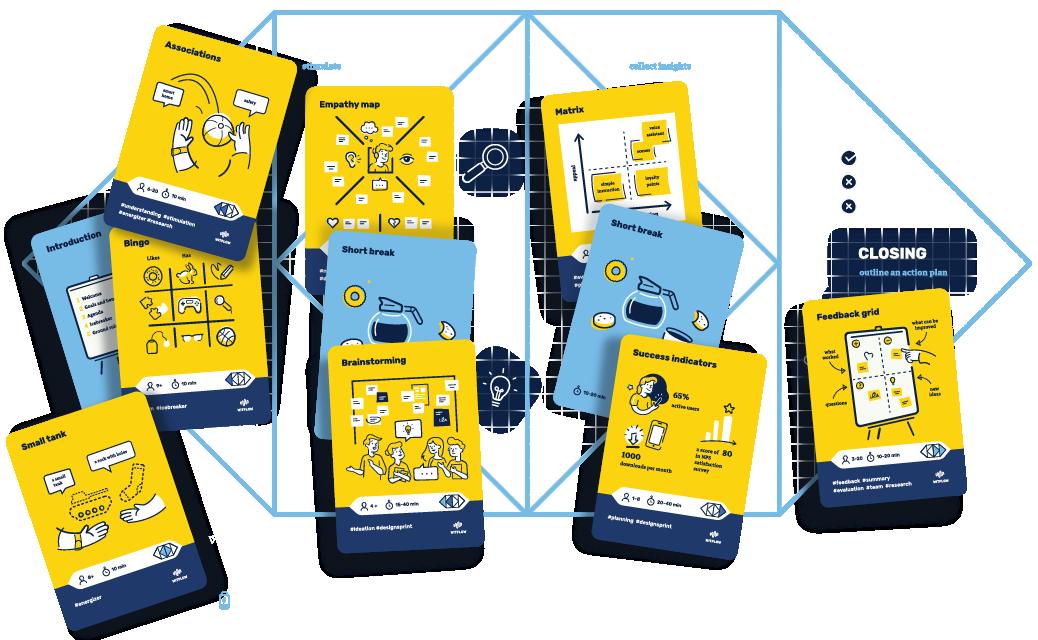 Przykład zaplanowanych warsztatów z użyciem kart i kanwy do planowania.