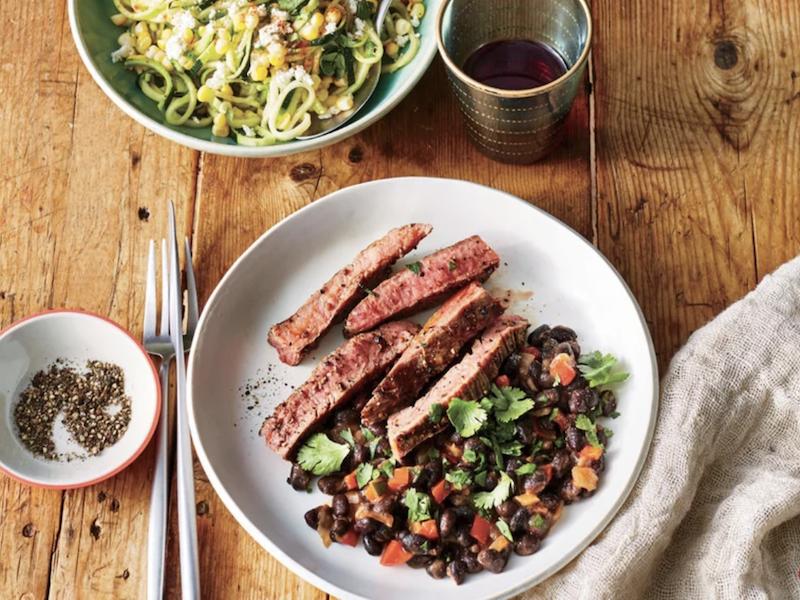 What Should I Eat for Dinner: Flank Steak