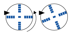 rotation of devices illustration